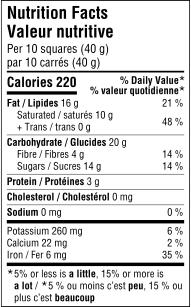 Valeur nutritive du Chocolat Noir Bio 65% à l'Orange